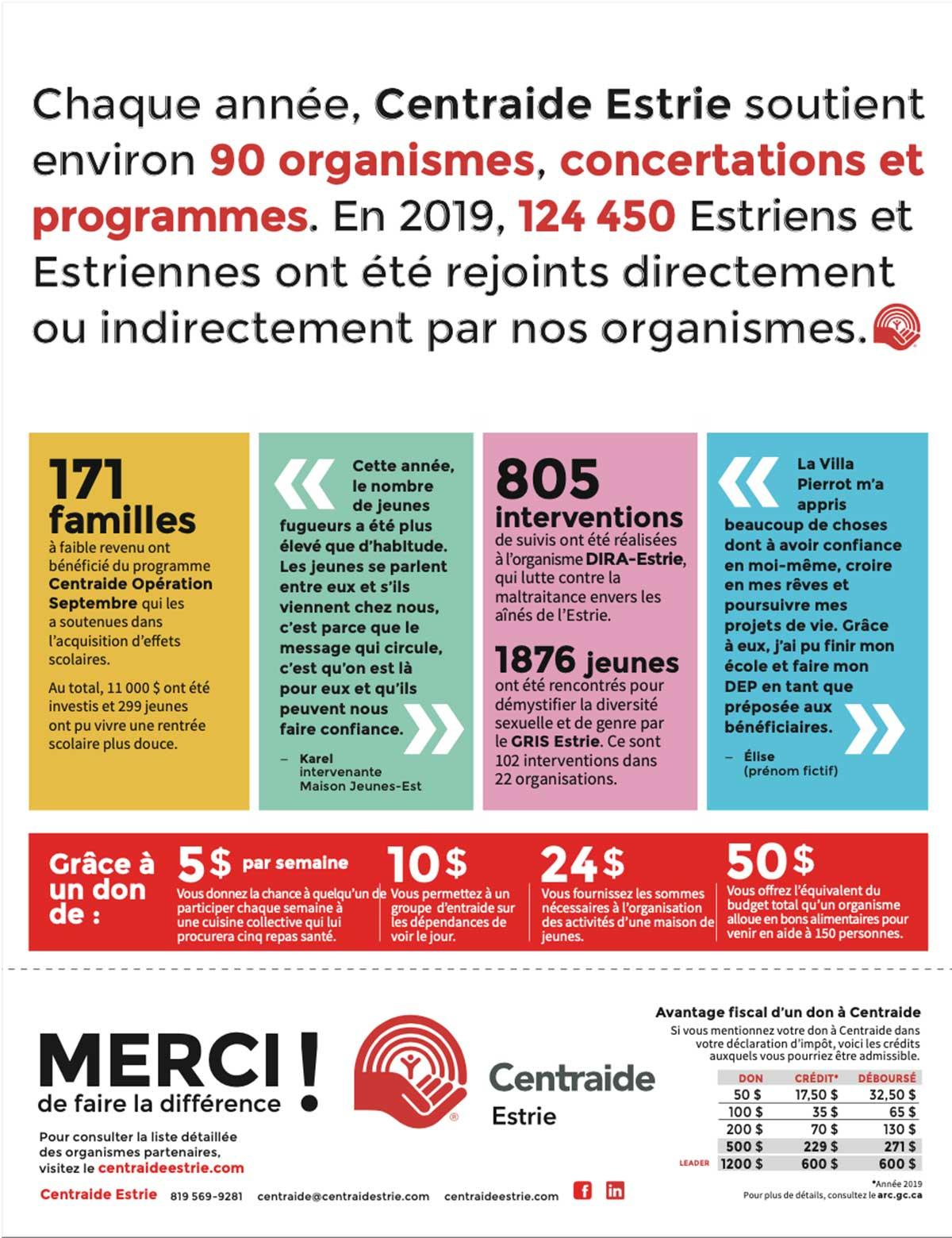 Formulaire interactif de dons en milieux de travail (français)